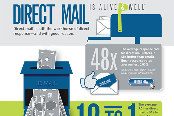 direct mail is alive tribune direct